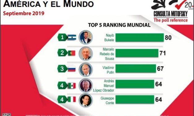 Guatemala, México y El Salvador, países vecinos pero con mandatarios distintos.